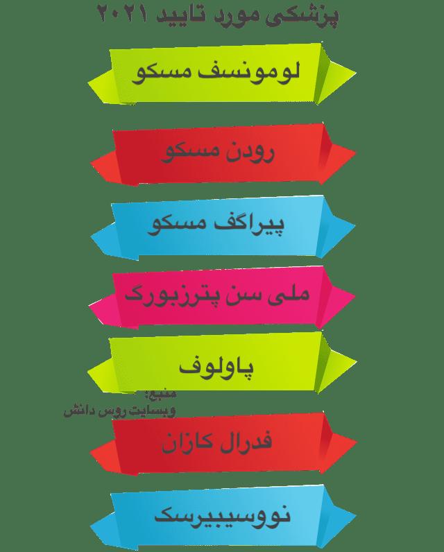 تحصیل در دانشگاه های روسیه 2021 مورد تایید ایران